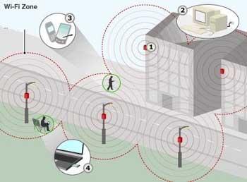 Як підключитися до чужої wifi